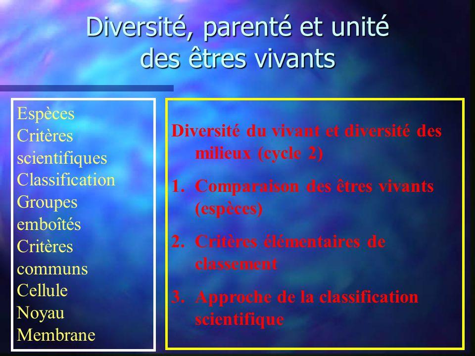 Diversité, parenté et unité des êtres vivants