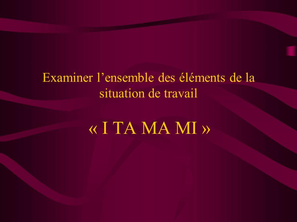 Examiner l'ensemble des éléments de la situation de travail « I TA MA MI »