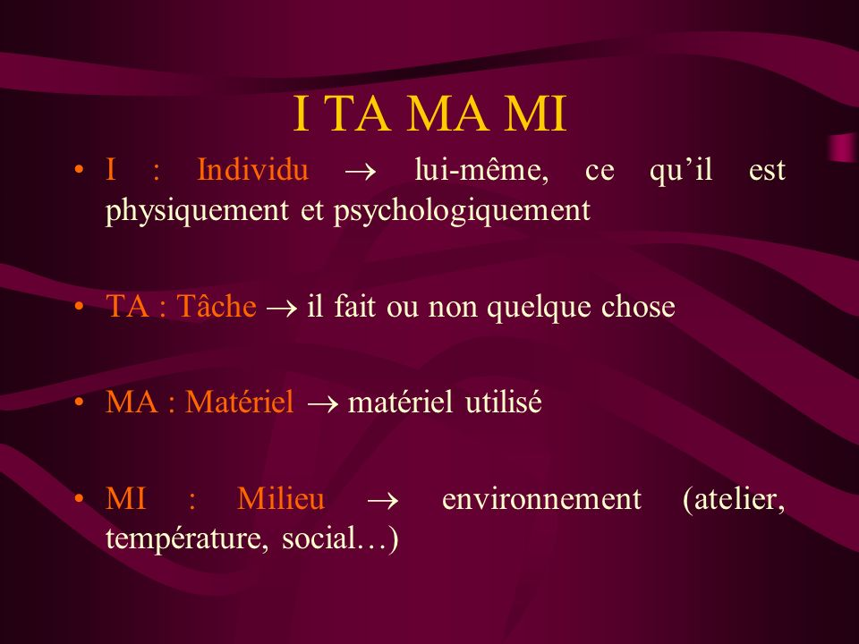 I TA MA MI I : Individu  lui-même, ce qu'il est physiquement et psychologiquement. TA : Tâche  il fait ou non quelque chose.