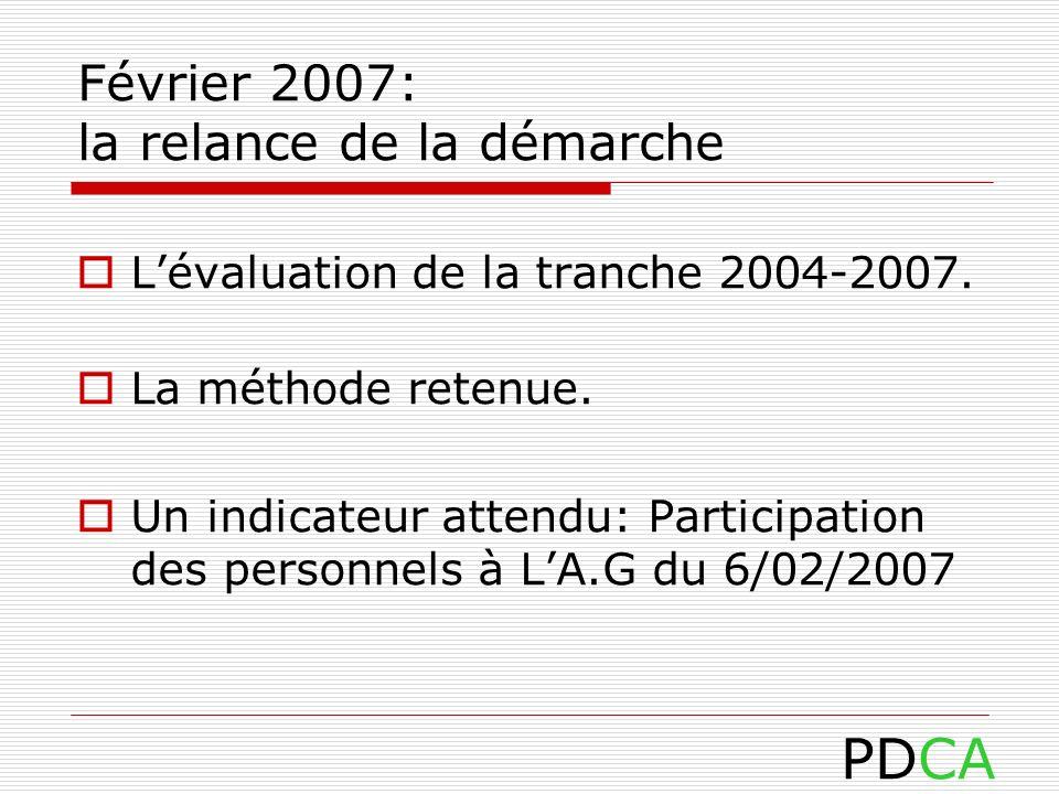 Février 2007: la relance de la démarche