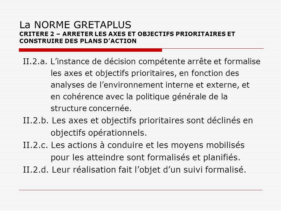 La NORME GRETAPLUS CRITERE 2 – ARRETER LES AXES ET OBJECTIFS PRIORITAIRES ET CONSTRUIRE DES PLANS D'ACTION