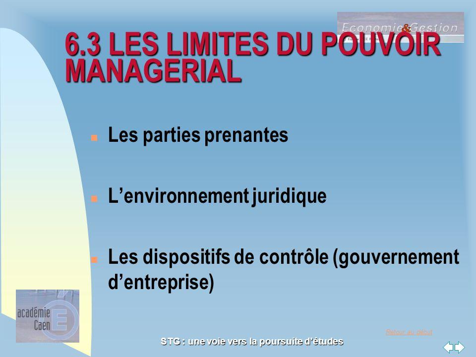 6.3 LES LIMITES DU POUVOIR MANAGERIAL