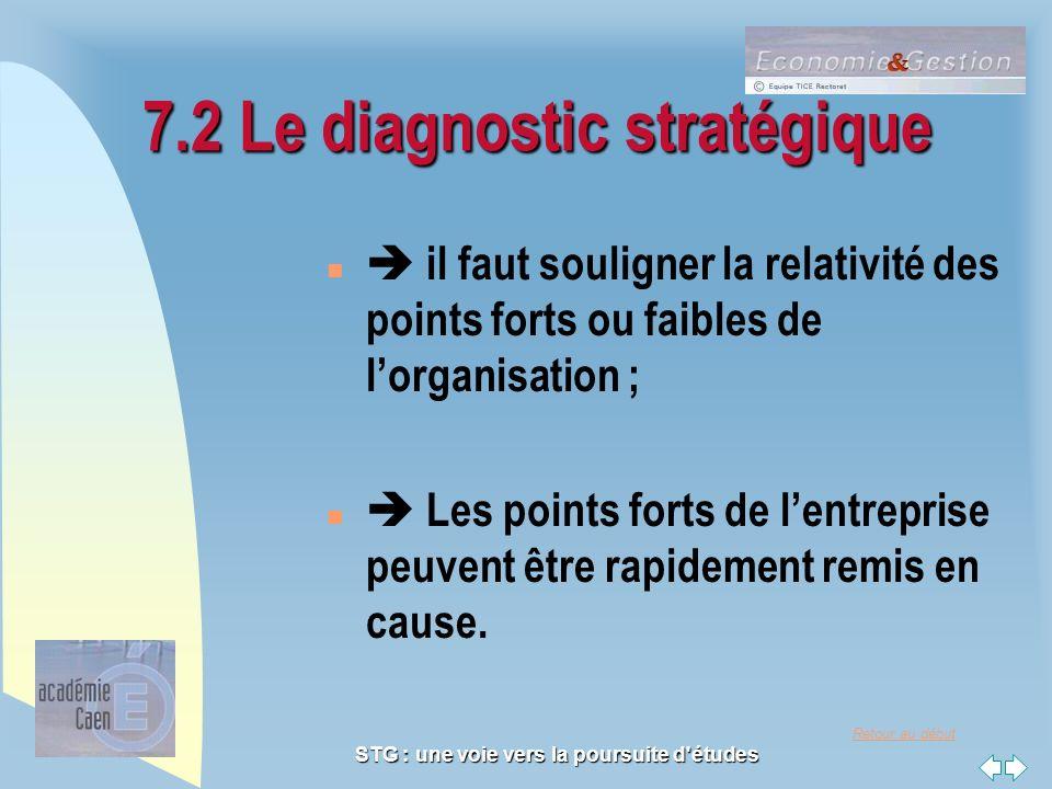 7.2 Le diagnostic stratégique