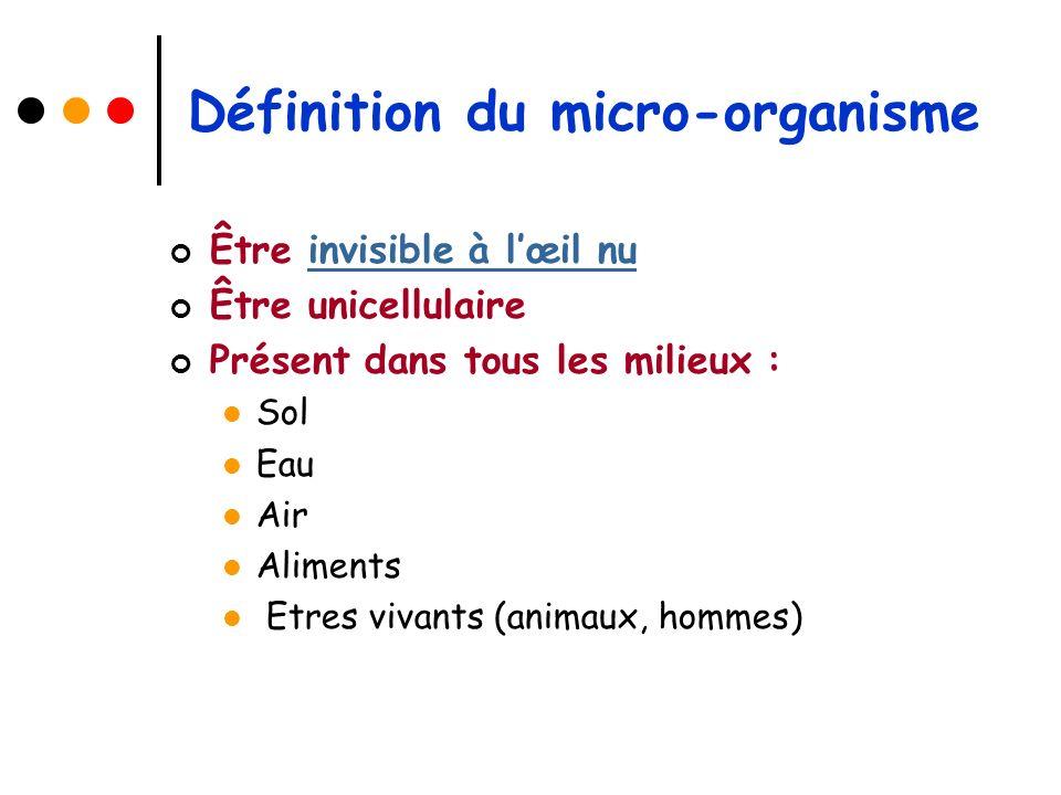 Définition du micro-organisme