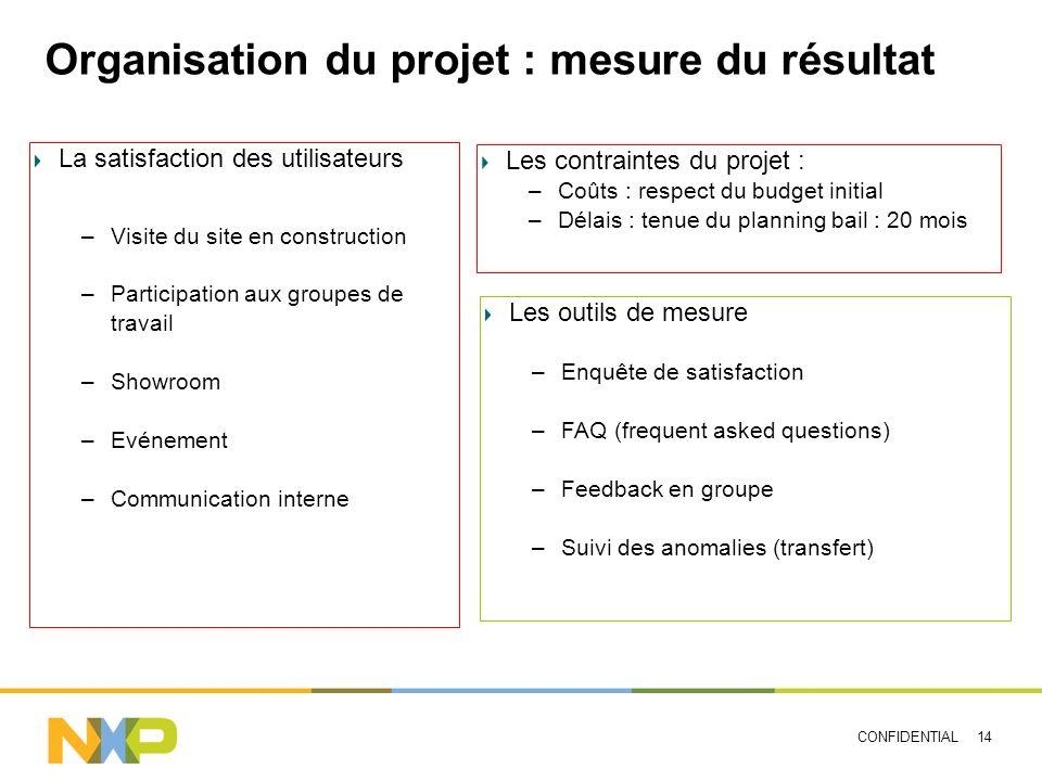 Organisation du projet : mesure du résultat