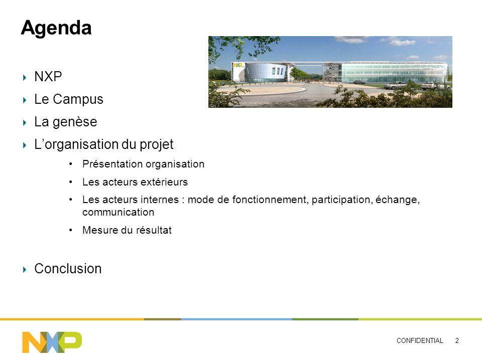 Agenda NXP Le Campus La genèse L'organisation du projet Conclusion