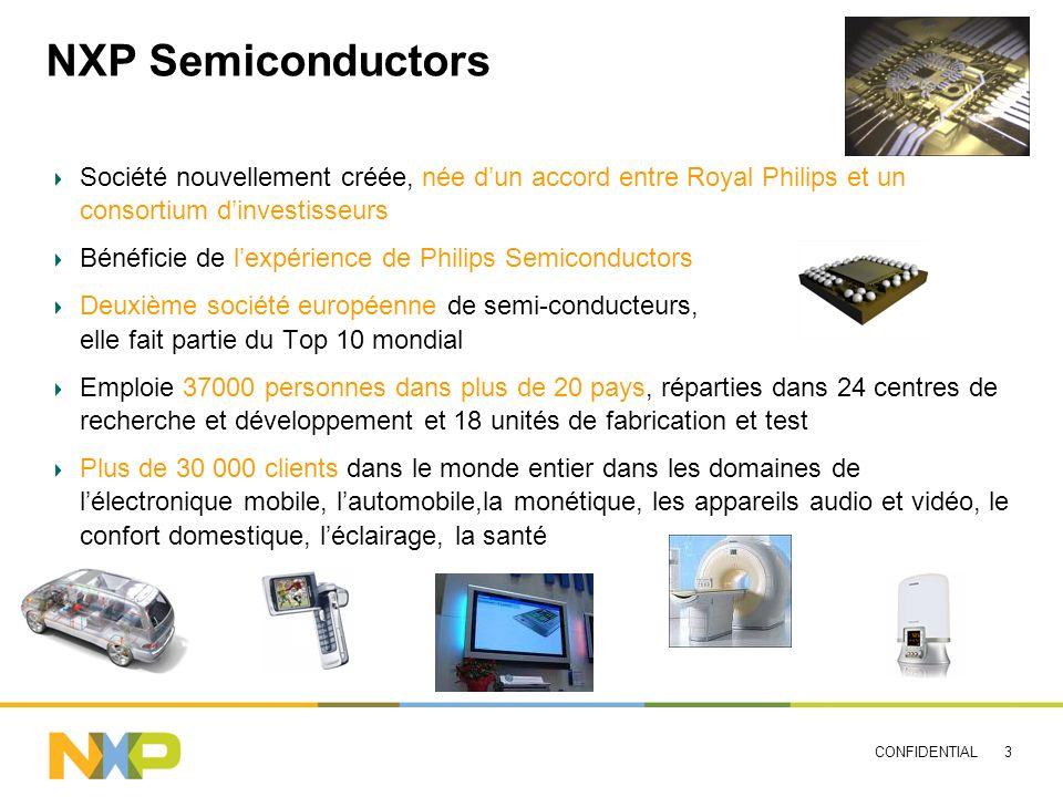 NXP SemiconductorsSociété nouvellement créée, née d'un accord entre Royal Philips et un consortium d'investisseurs.