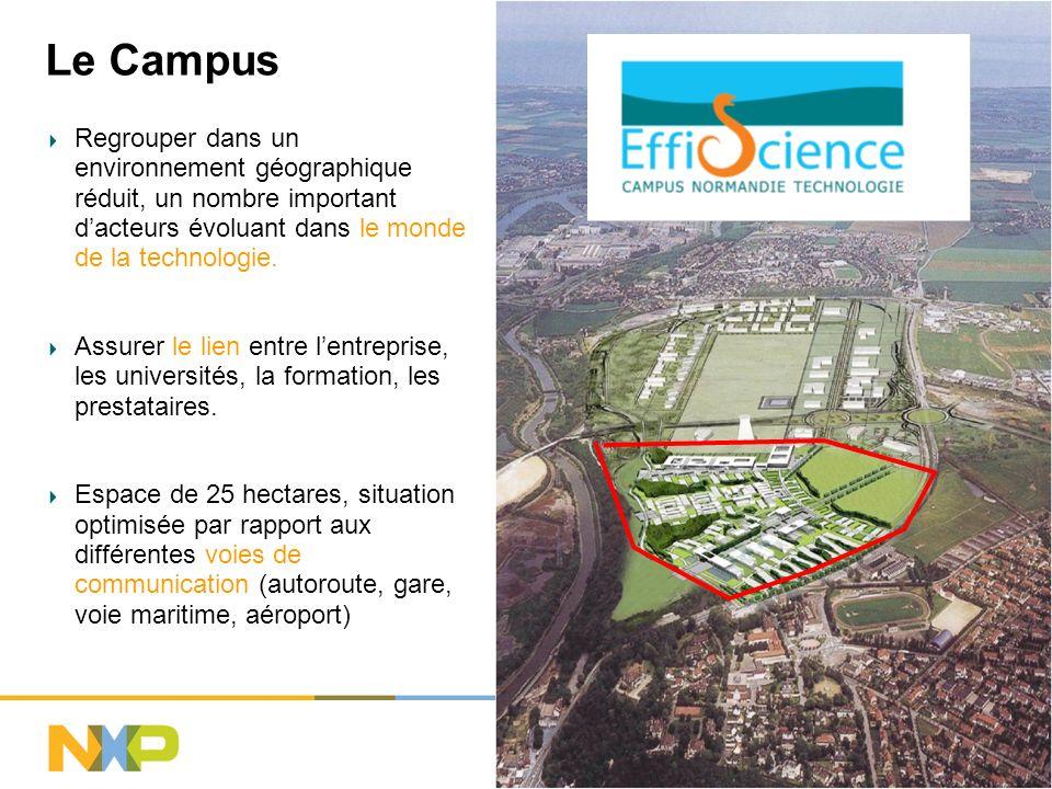 Le CampusRegrouper dans un environnement géographique réduit, un nombre important d'acteurs évoluant dans le monde de la technologie.