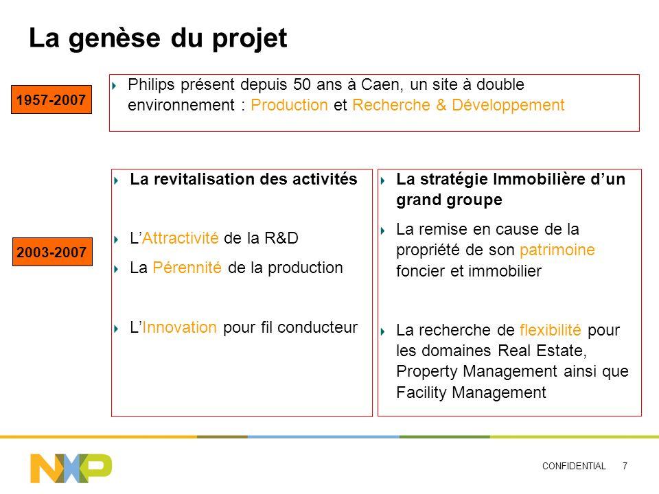 La genèse du projetPhilips présent depuis 50 ans à Caen, un site à double environnement : Production et Recherche & Développement.