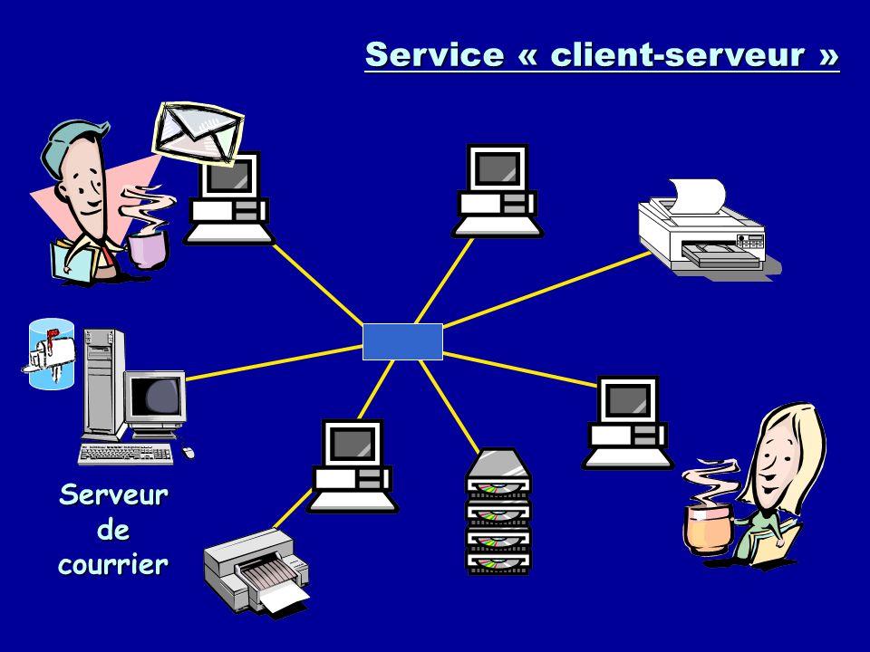 Service « client-serveur »