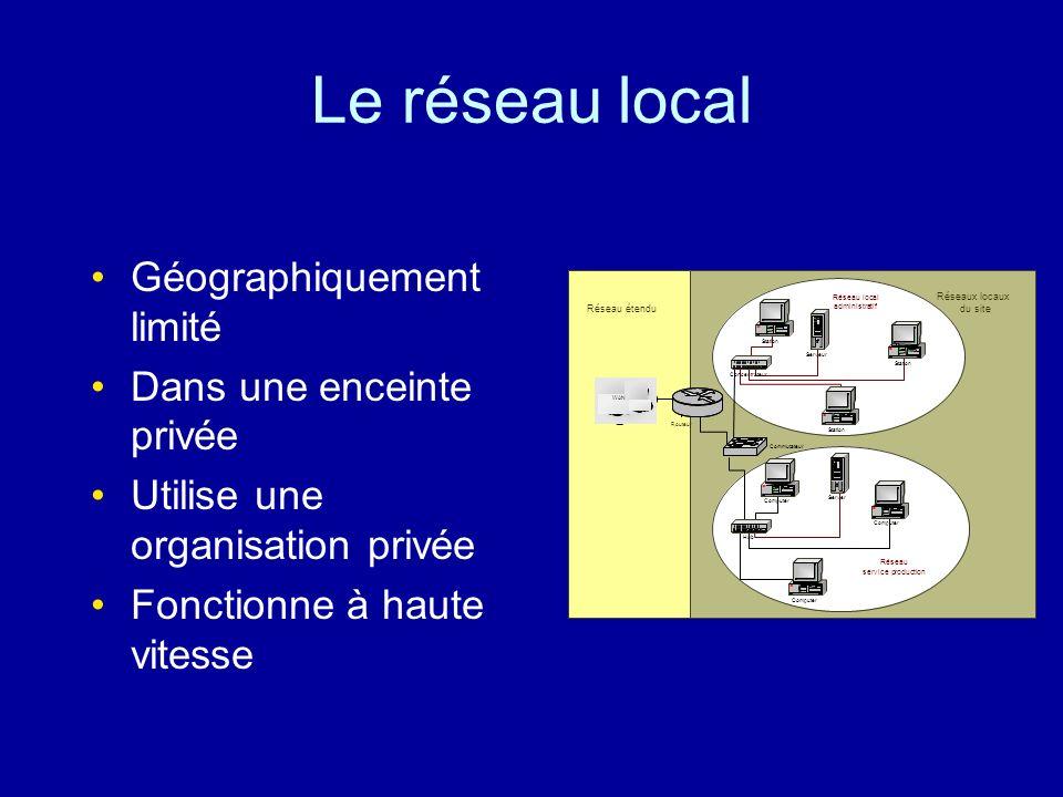 Le réseau local Géographiquement limité Dans une enceinte privée