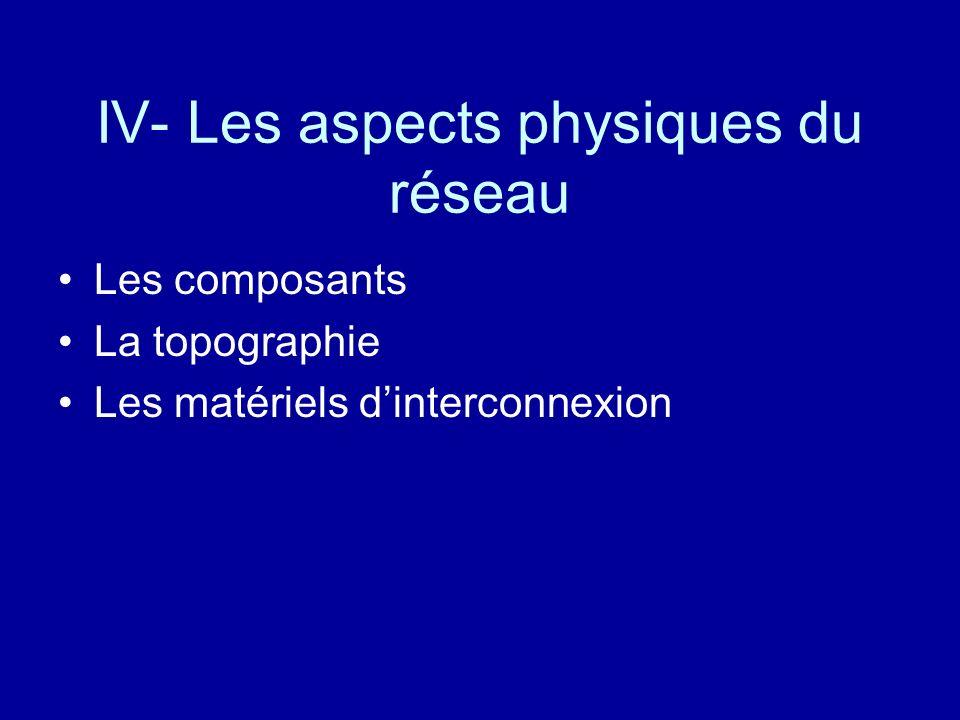IV- Les aspects physiques du réseau