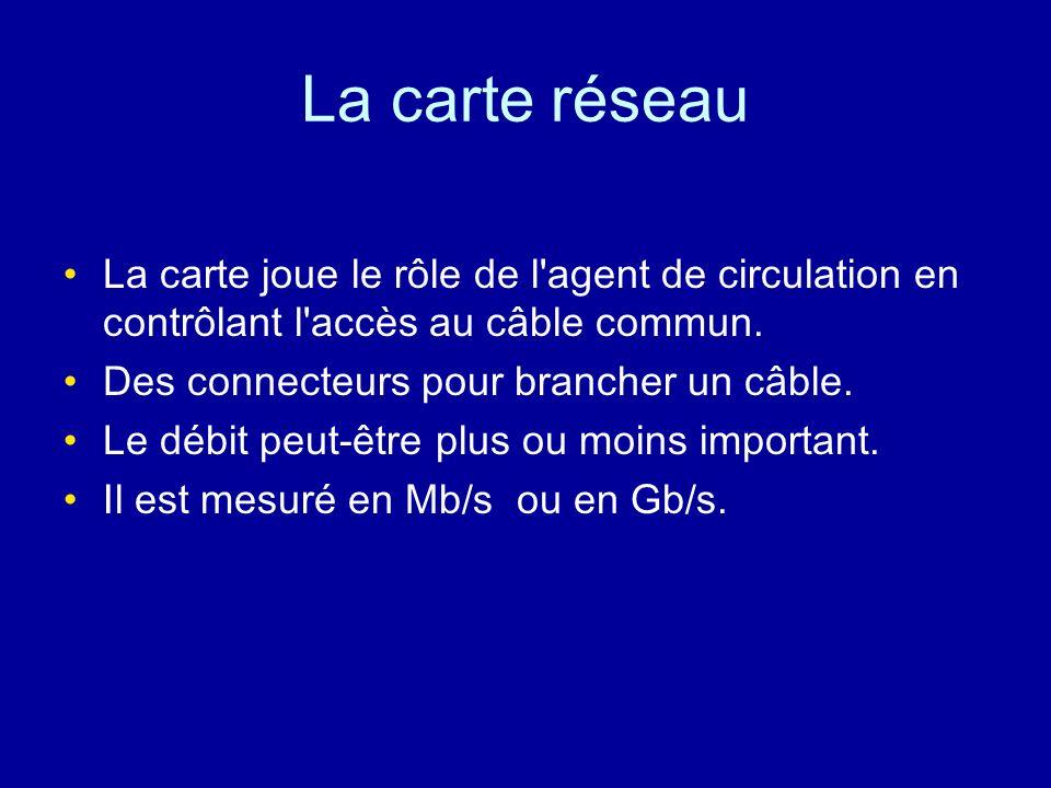 La carte réseau La carte joue le rôle de l agent de circulation en contrôlant l accès au câble commun.