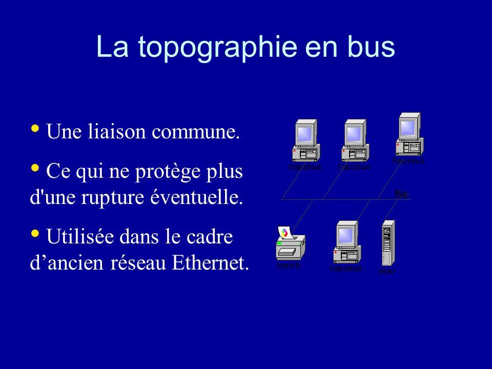 La topographie en bus Une liaison commune.