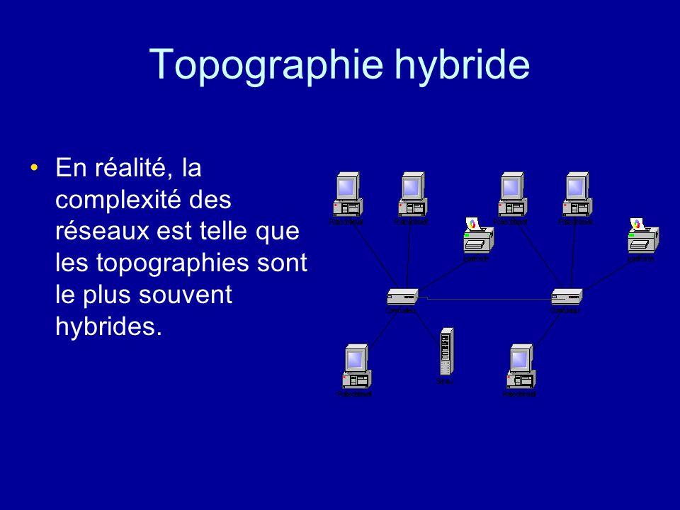 Topographie hybride En réalité, la complexité des réseaux est telle que les topographies sont le plus souvent hybrides.