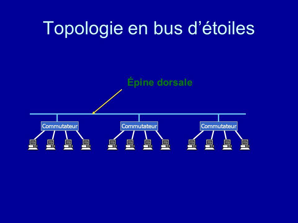 Topologie en bus d'étoiles