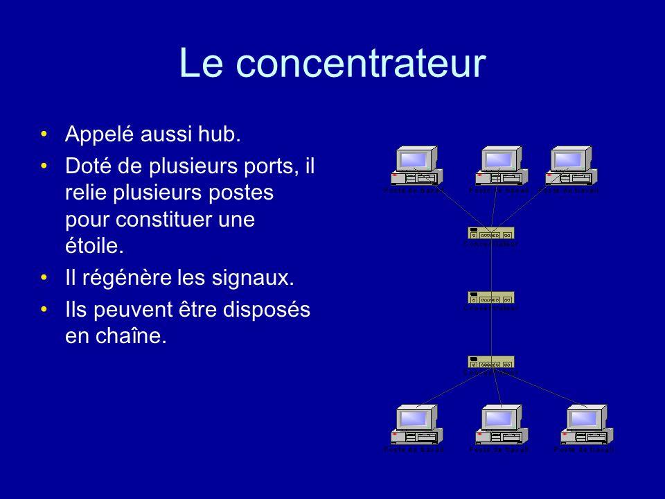 Le concentrateur Appelé aussi hub.