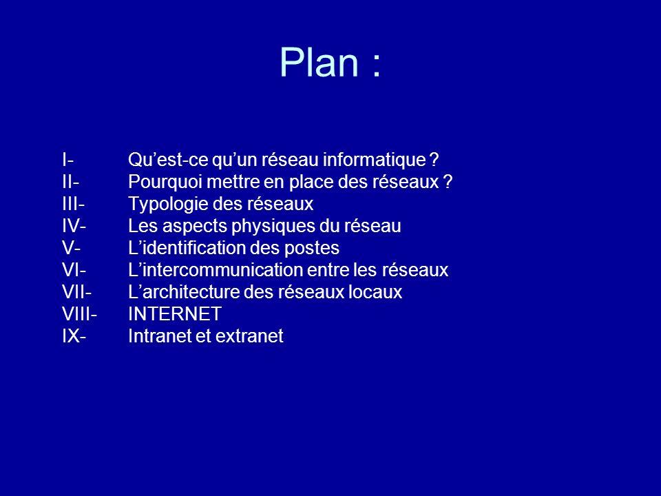 Plan : I- Qu'est-ce qu'un réseau informatique