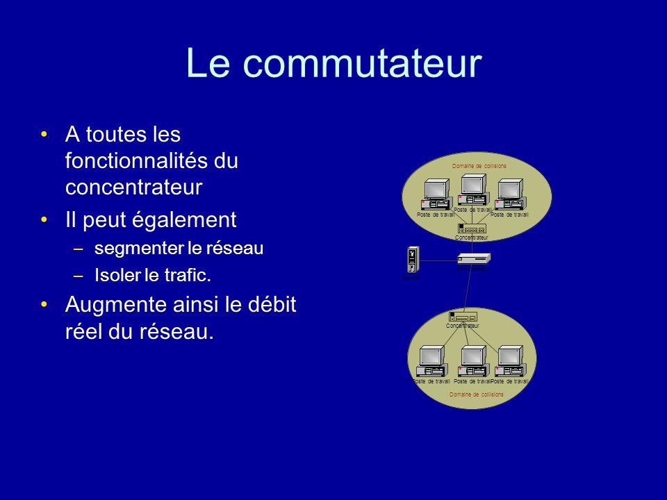 Le commutateur A toutes les fonctionnalités du concentrateur