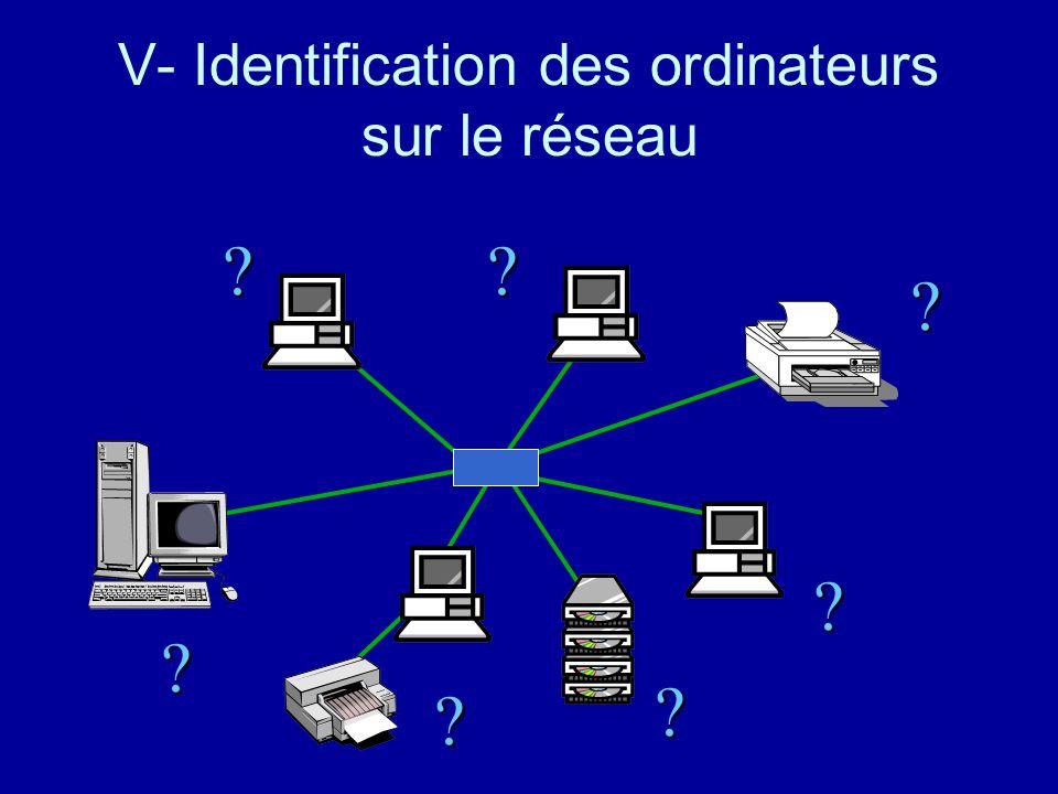 V- Identification des ordinateurs sur le réseau