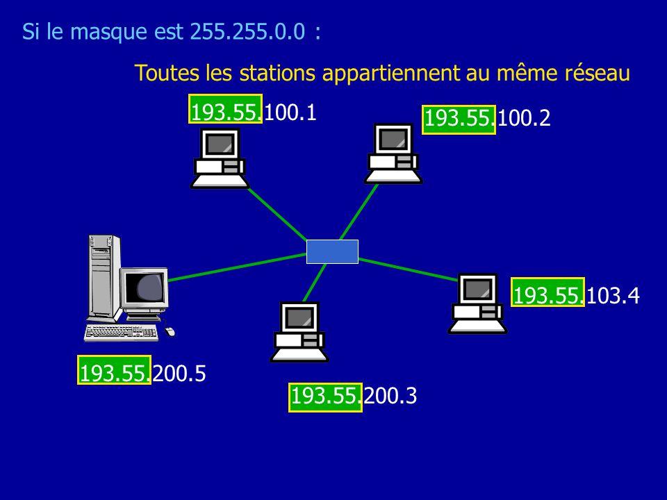 Si le masque est 255.255.0.0 : Toutes les stations appartiennent au même réseau. 193.55.100.1. 193.55.100.2.