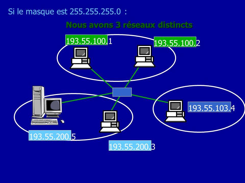 Si le masque est 255.255.255.0 : Nous avons 3 réseaux distincts. 193.55.100.1. 193.55.100.2. 193.55.103.4.