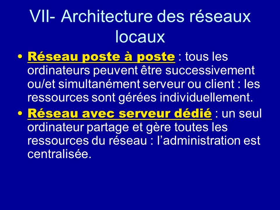 VII- Architecture des réseaux locaux