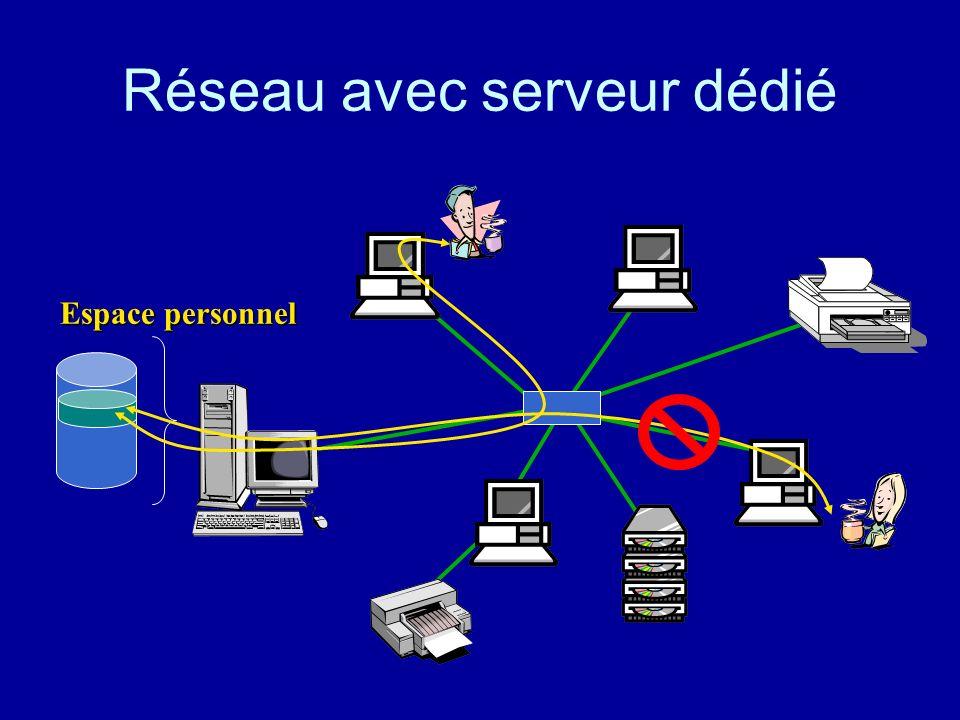 Réseau avec serveur dédié