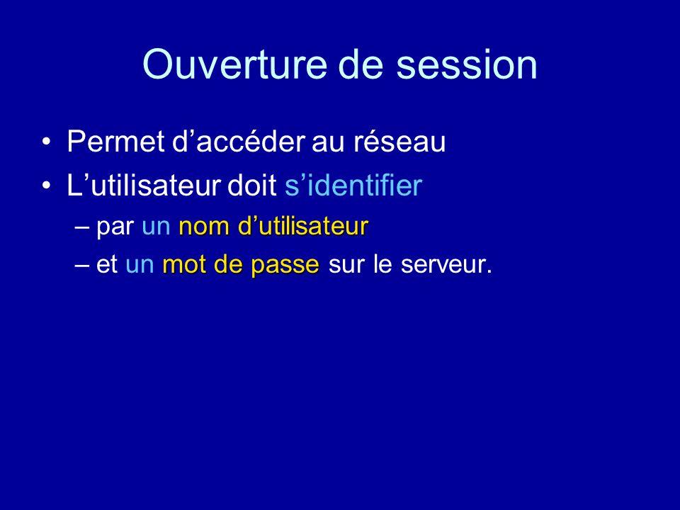 Ouverture de session Permet d'accéder au réseau
