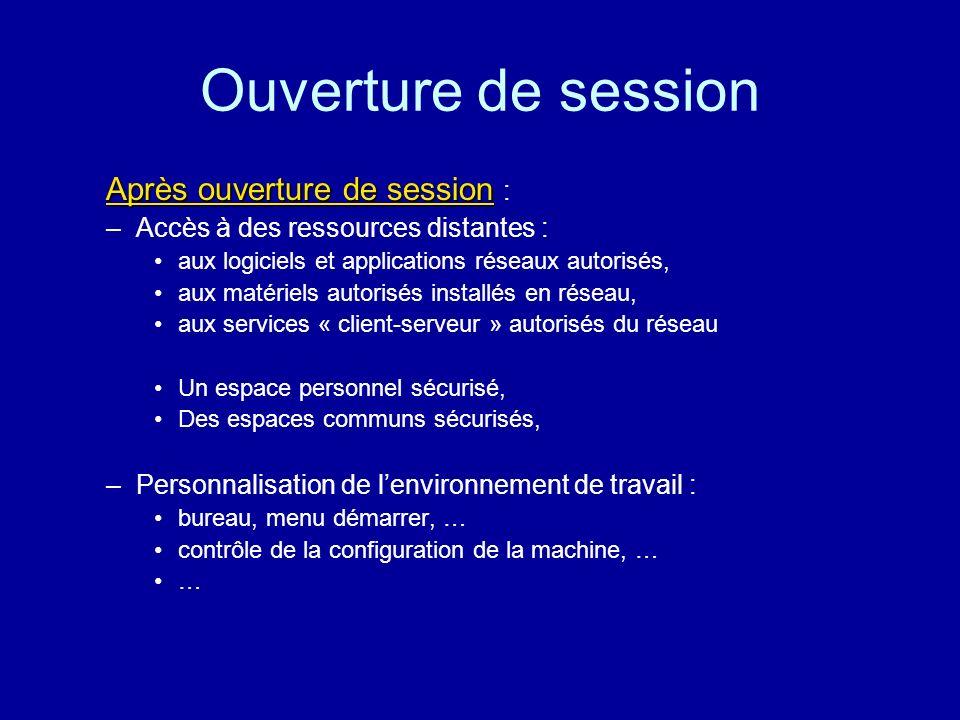 Ouverture de session Après ouverture de session :