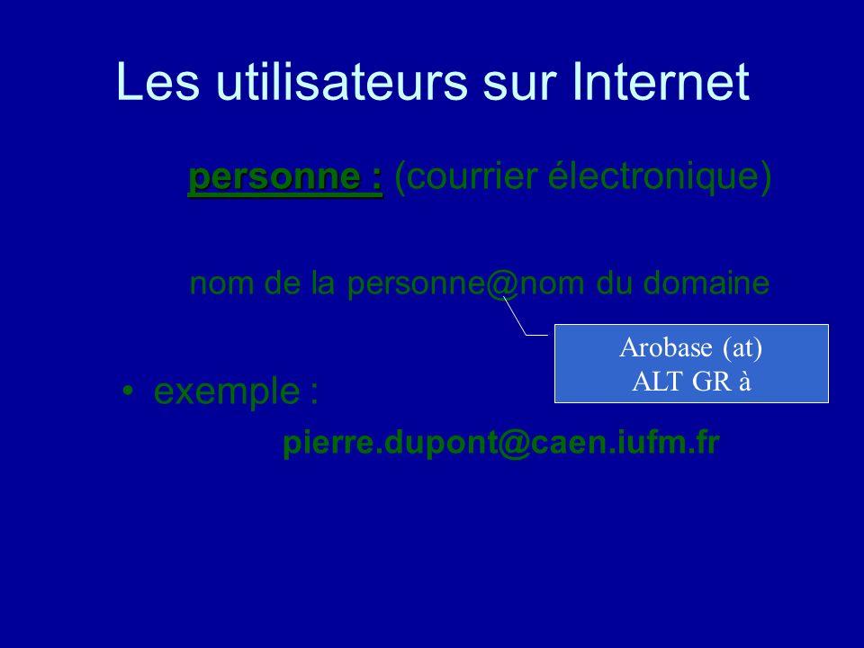 Les utilisateurs sur Internet
