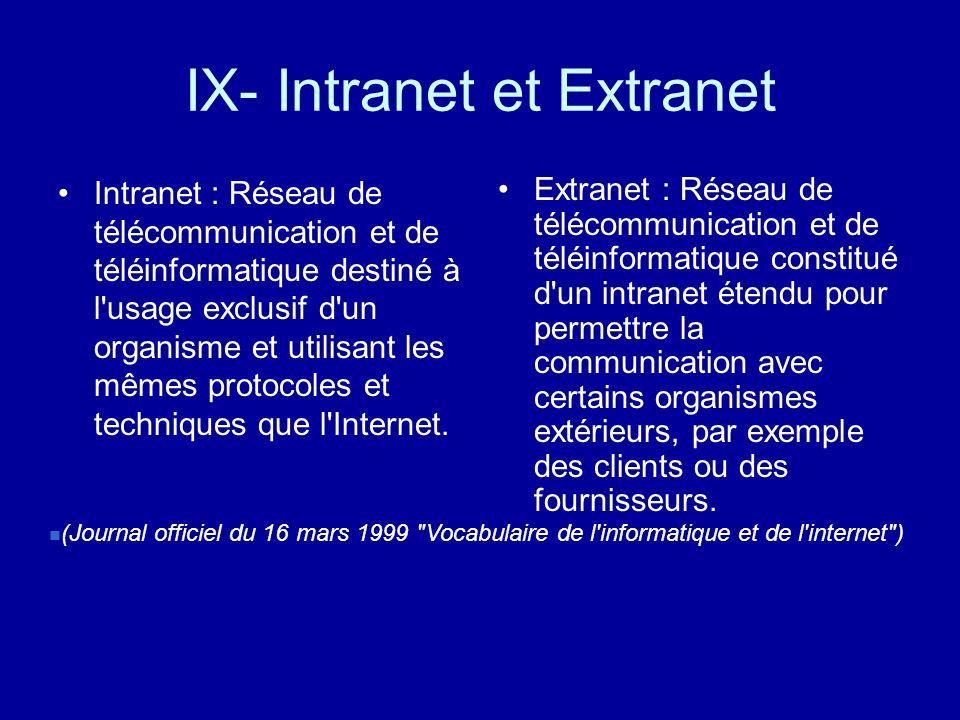IX- Intranet et Extranet