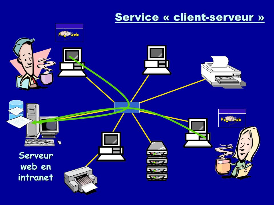 Serveur web en intranet