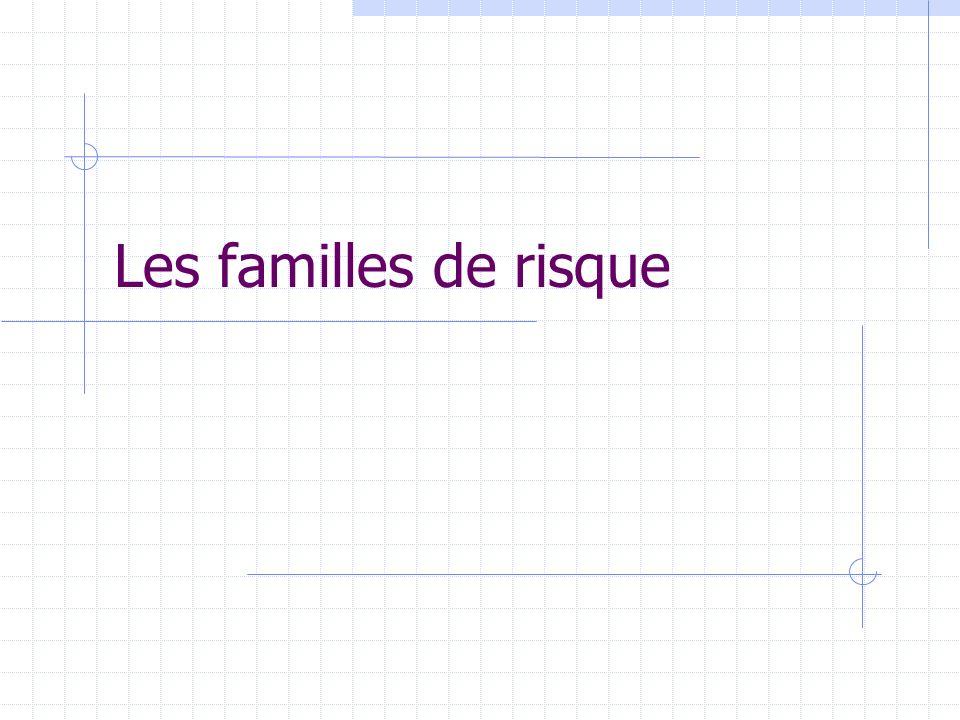 Les familles de risque