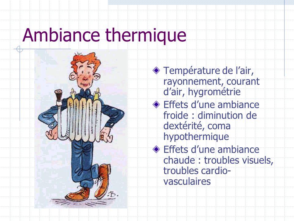 Ambiance thermique Température de l'air, rayonnement, courant d'air, hygrométrie.
