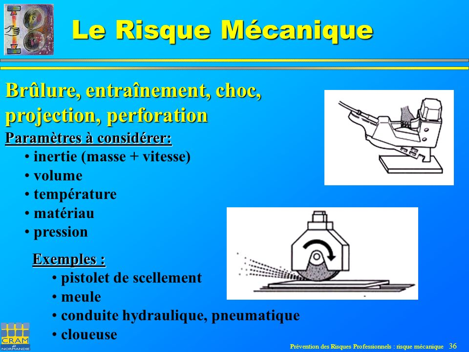 Brûlure, entraînement, choc, projection, perforation