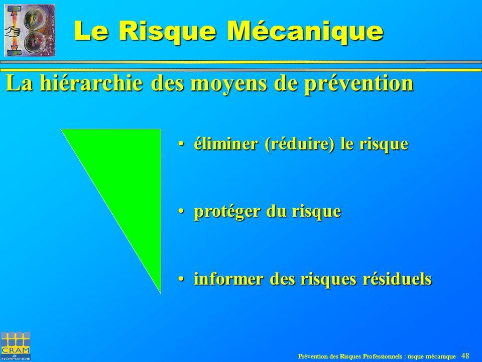 La hiérarchie des moyens de prévention