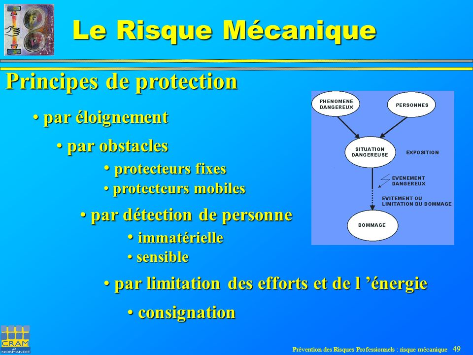 Principes de protection