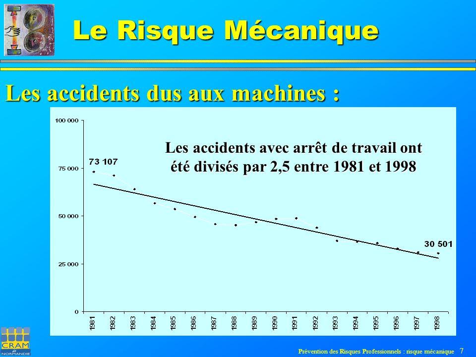 Les accidents dus aux machines :