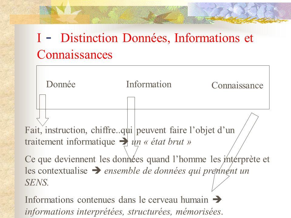 I - Distinction Données, Informations et Connaissances