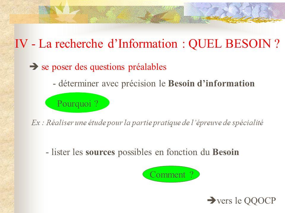 IV - La recherche d'Information : QUEL BESOIN