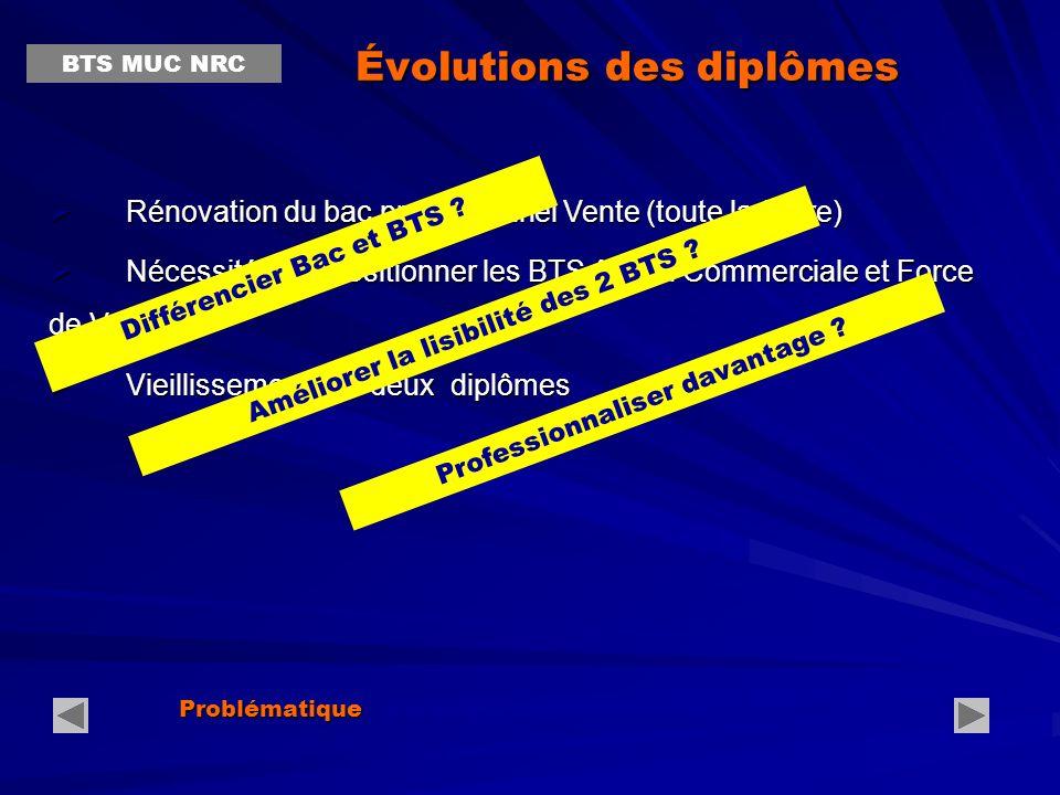 Évolutions des diplômes