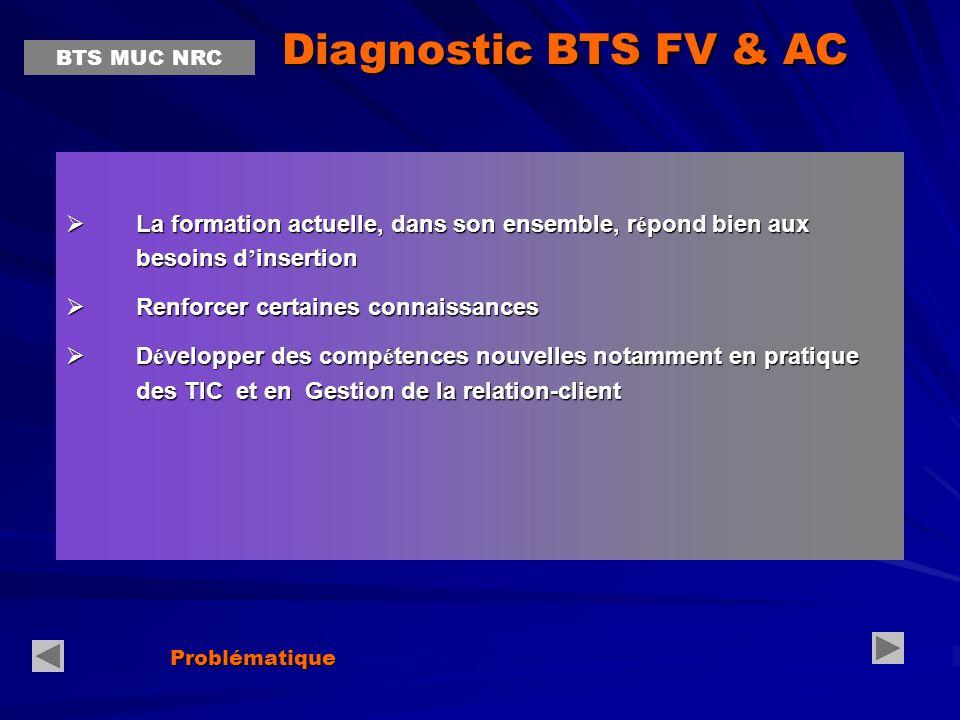 Diagnostic BTS FV & ACBTS MUC NRC. La formation actuelle, dans son ensemble, répond bien aux besoins d'insertion.