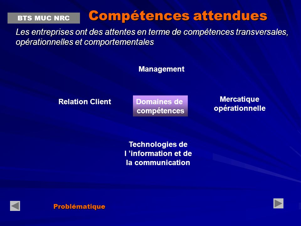 Technologies de l 'information et de la communication