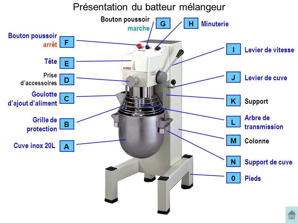 Présentation du batteur mélangeur