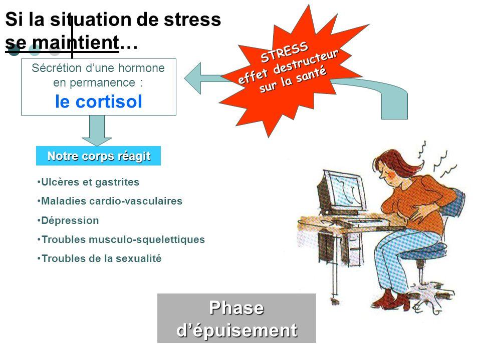Si la situation de stress se maintient…