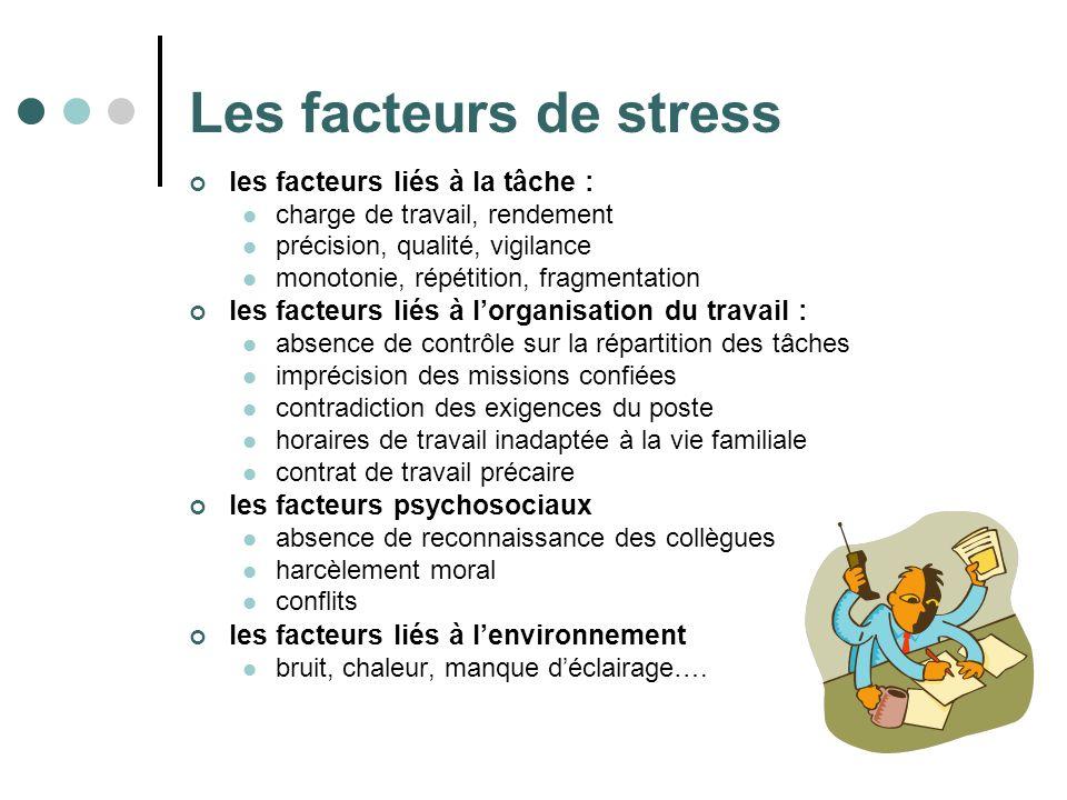 Les facteurs de stress les facteurs liés à la tâche :