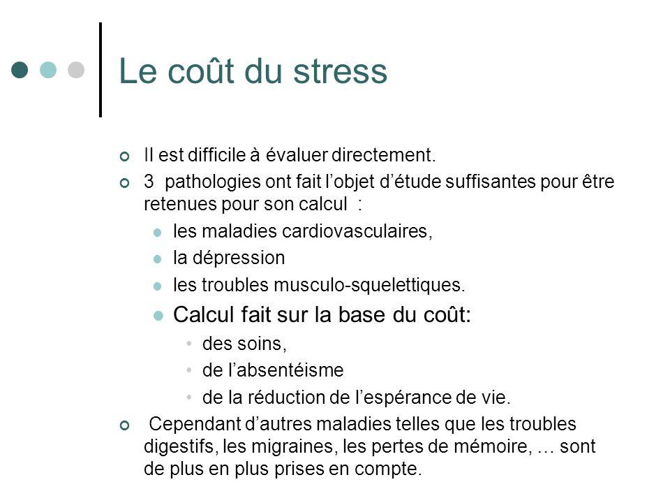 Le coût du stress Calcul fait sur la base du coût: