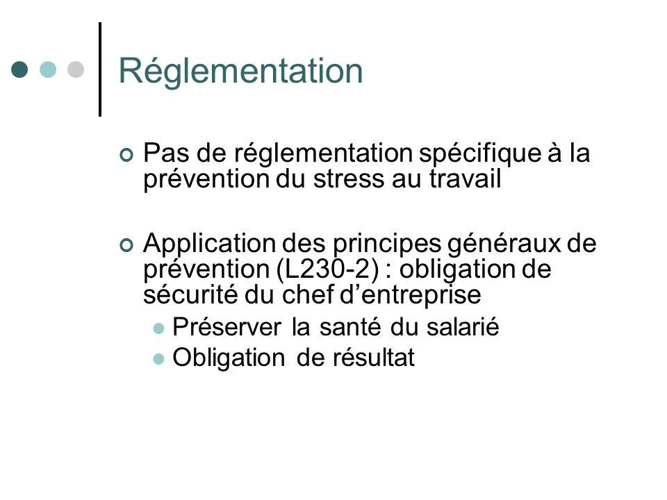 Réglementation Pas de réglementation spécifique à la prévention du stress au travail.