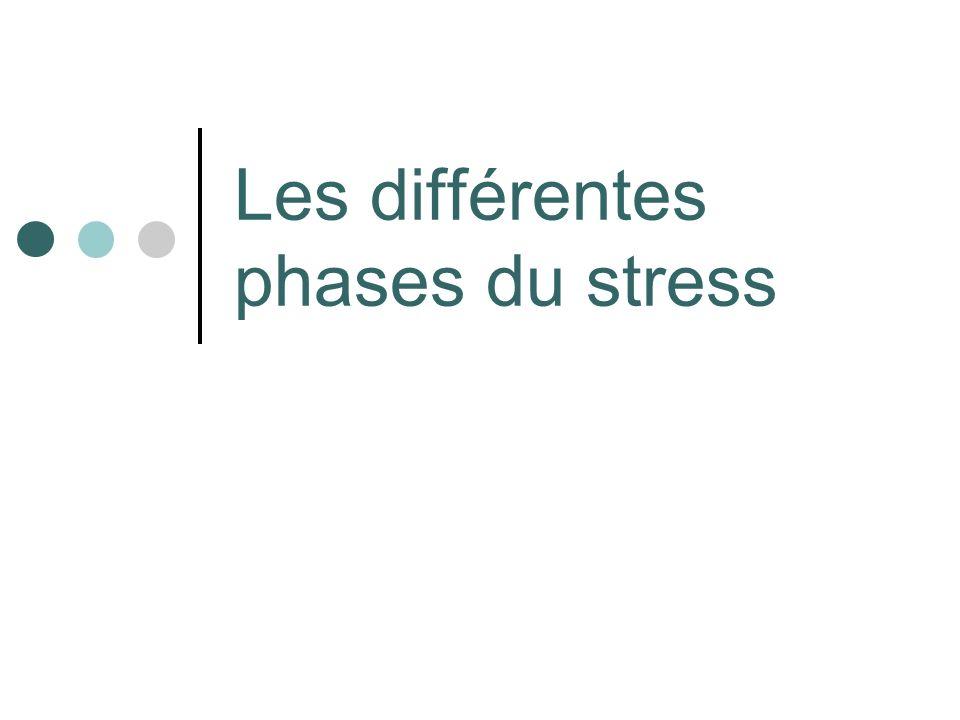 Les différentes phases du stress